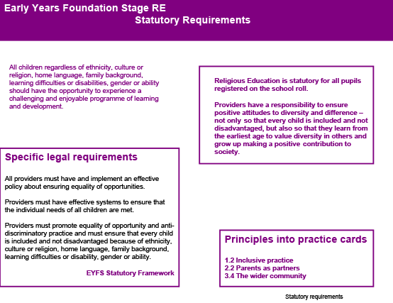 statutory-requirements