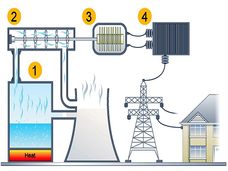 solar power plant diagram. Power station schematic